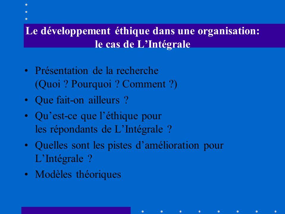 Le développement éthique dans une organisation: le cas de L'Intégrale