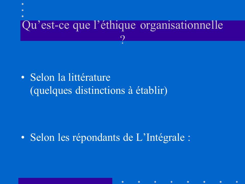 Qu'est-ce que l'éthique organisationnelle