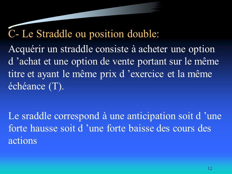 C- Le Straddle ou position double: