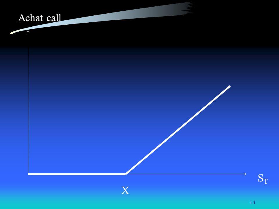 Achat call ST X