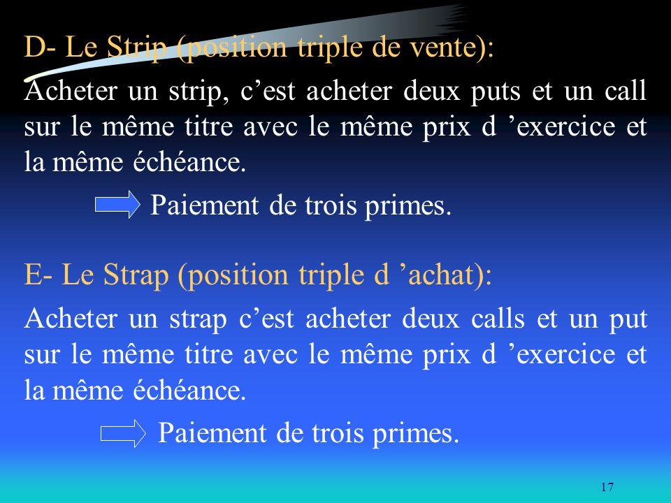 D- Le Strip (position triple de vente):