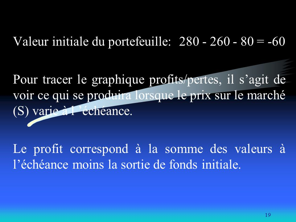 Valeur initiale du portefeuille: 280 - 260 - 80 = -60