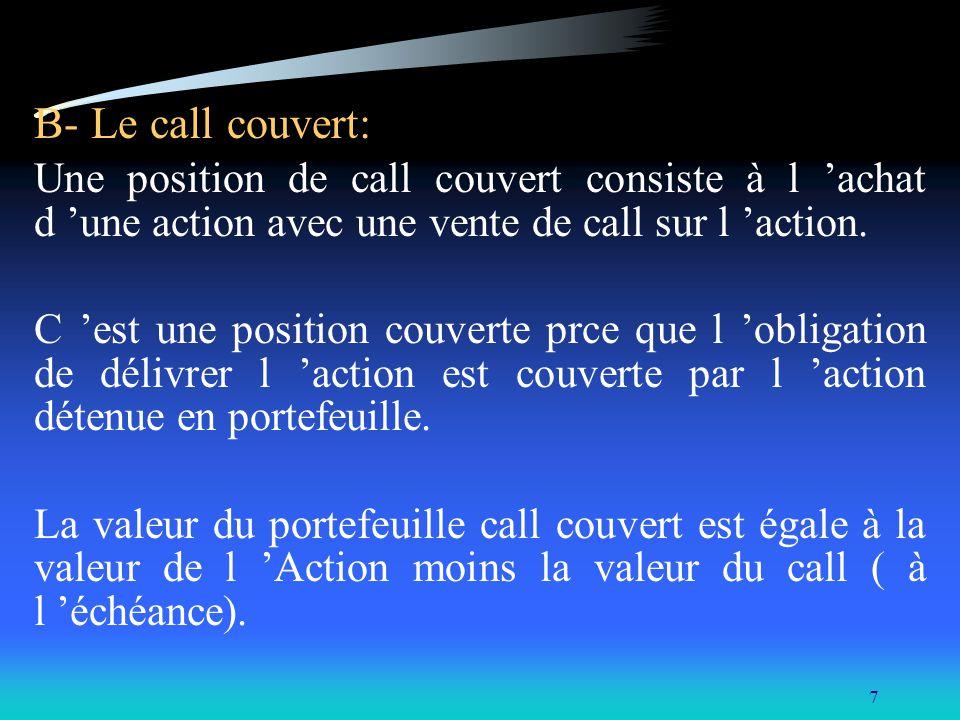 B- Le call couvert: Une position de call couvert consiste à l 'achat d 'une action avec une vente de call sur l 'action.