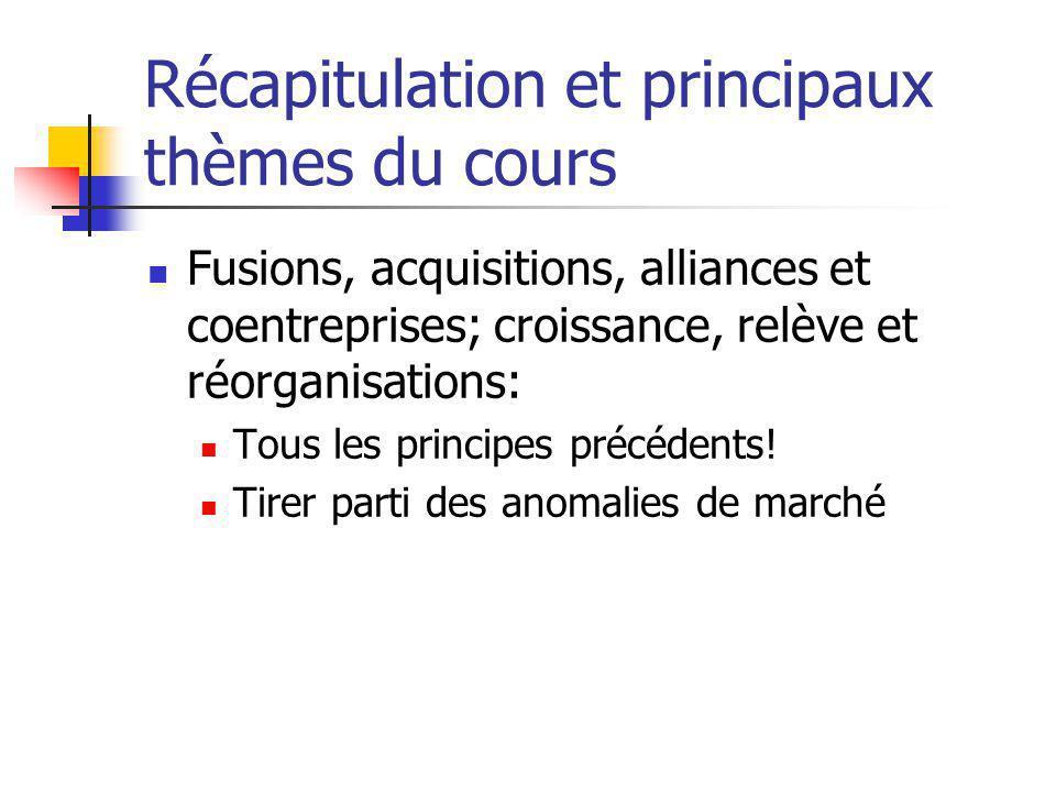 Récapitulation et principaux thèmes du cours