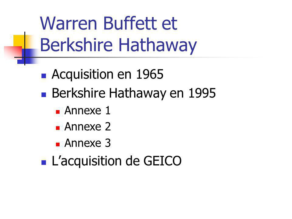 Warren Buffett et Berkshire Hathaway