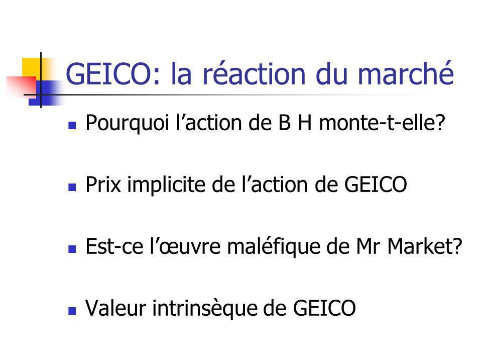 GEICO: la réaction du marché