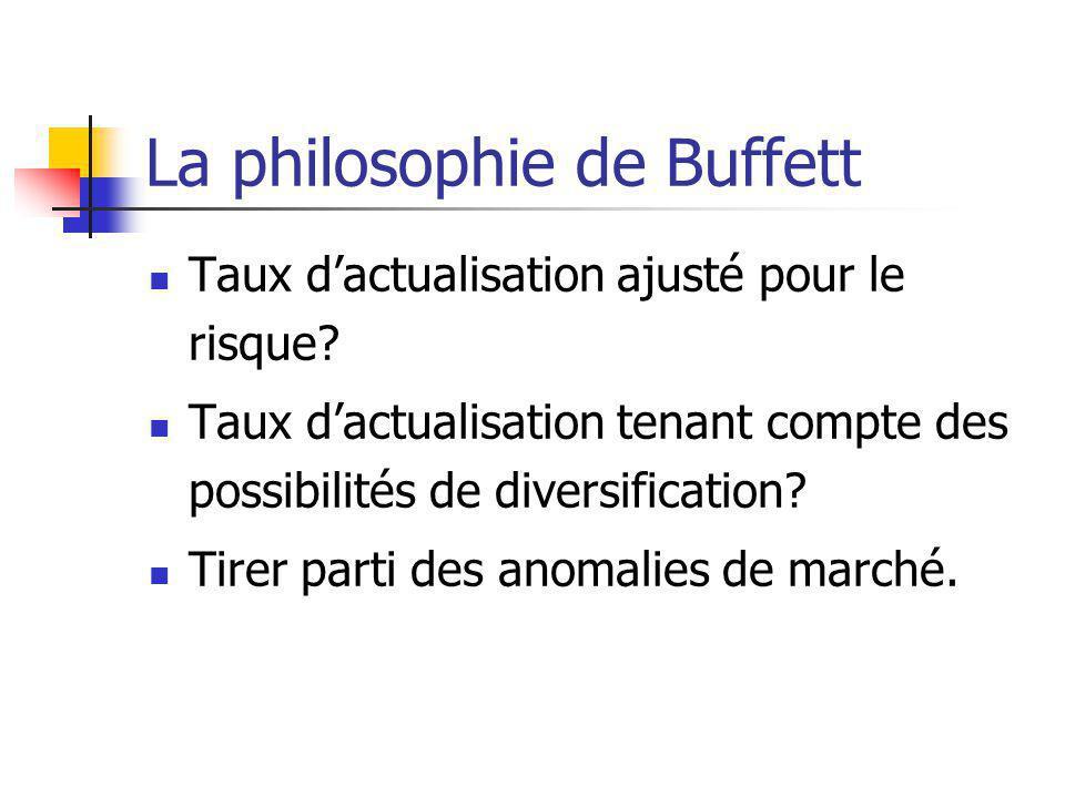 La philosophie de Buffett