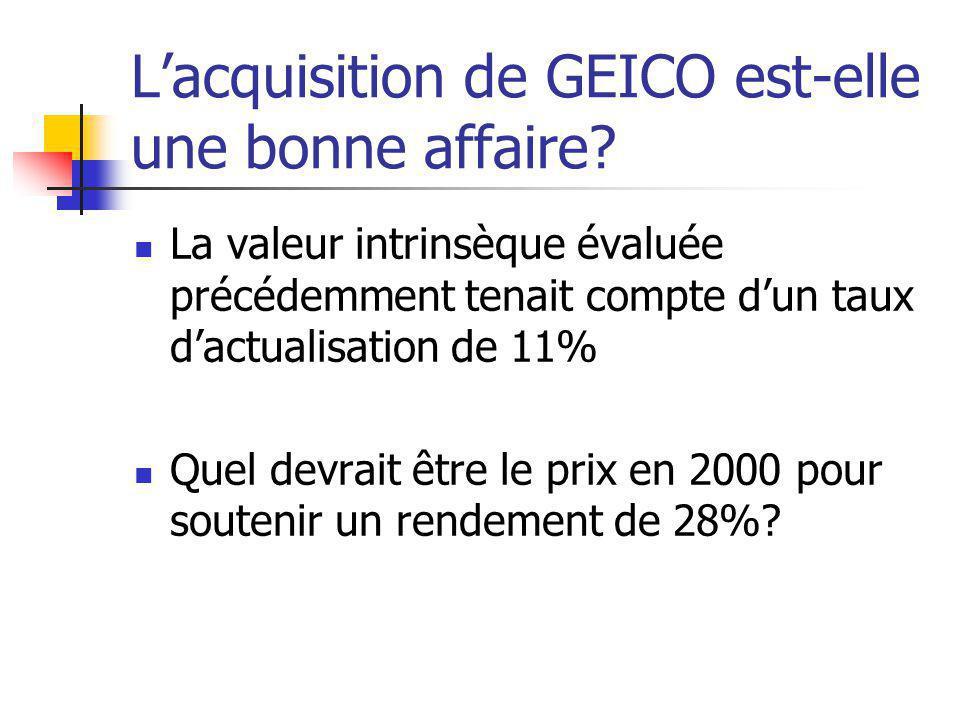 L'acquisition de GEICO est-elle une bonne affaire