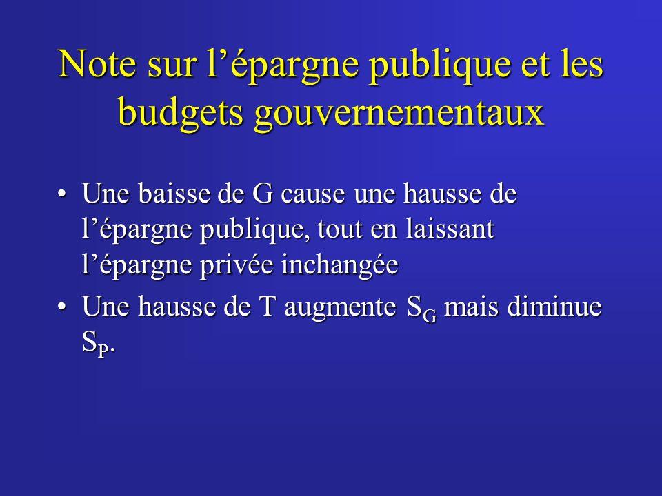 Note sur l'épargne publique et les budgets gouvernementaux