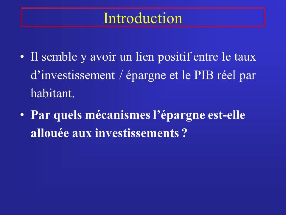 Introduction Il semble y avoir un lien positif entre le taux d'investissement / épargne et le PIB réel par habitant.