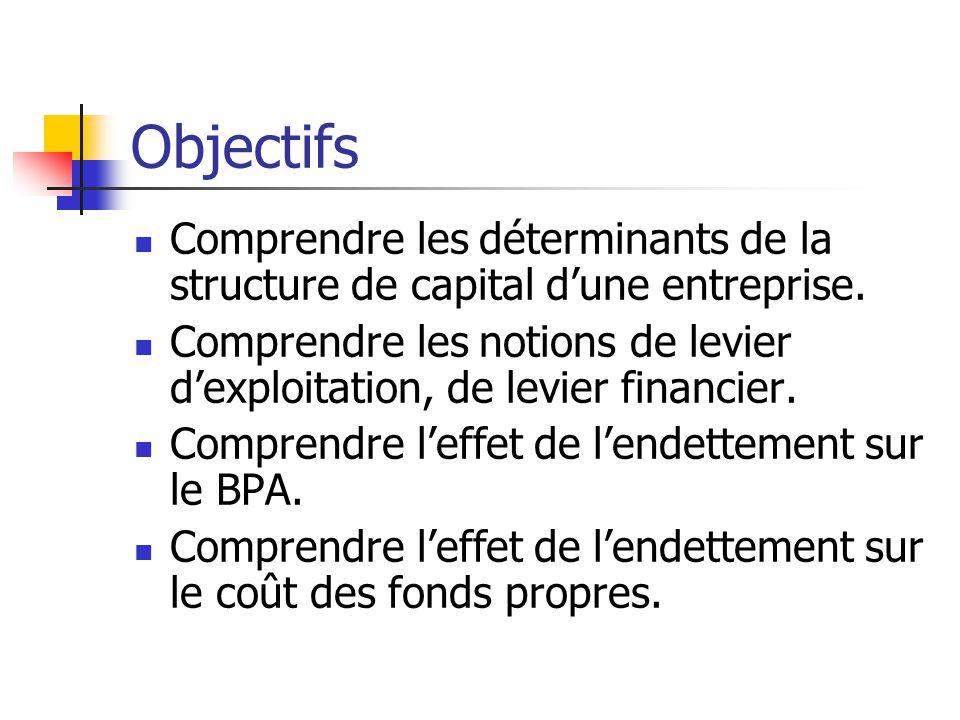 Objectifs Comprendre les déterminants de la structure de capital d'une entreprise.