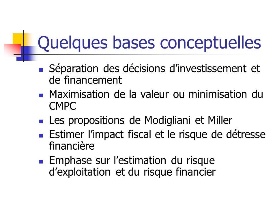 Quelques bases conceptuelles