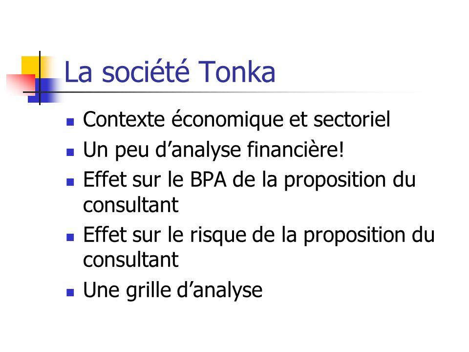 La société Tonka Contexte économique et sectoriel