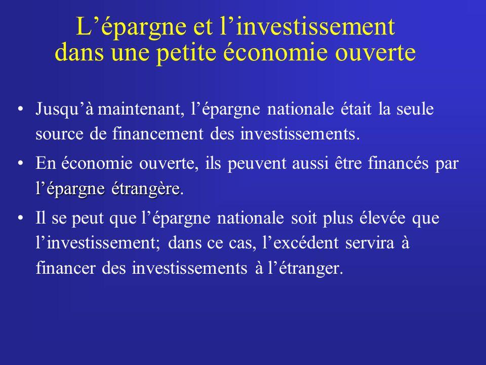 L'épargne et l'investissement dans une petite économie ouverte