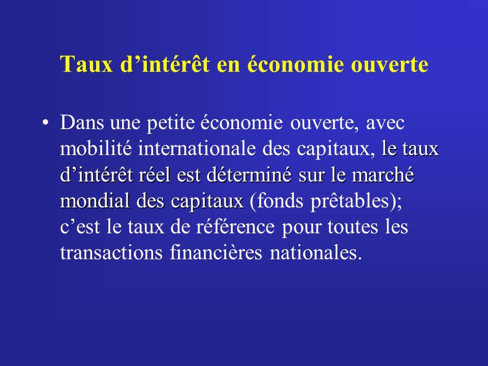 Taux d'intérêt en économie ouverte