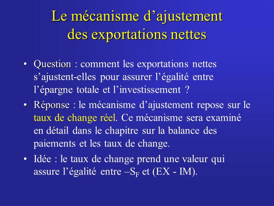 Le mécanisme d'ajustement des exportations nettes
