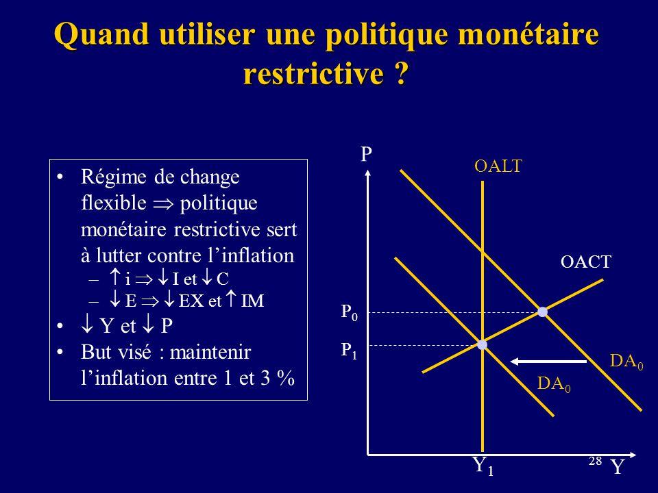 Quand utiliser une politique monétaire restrictive