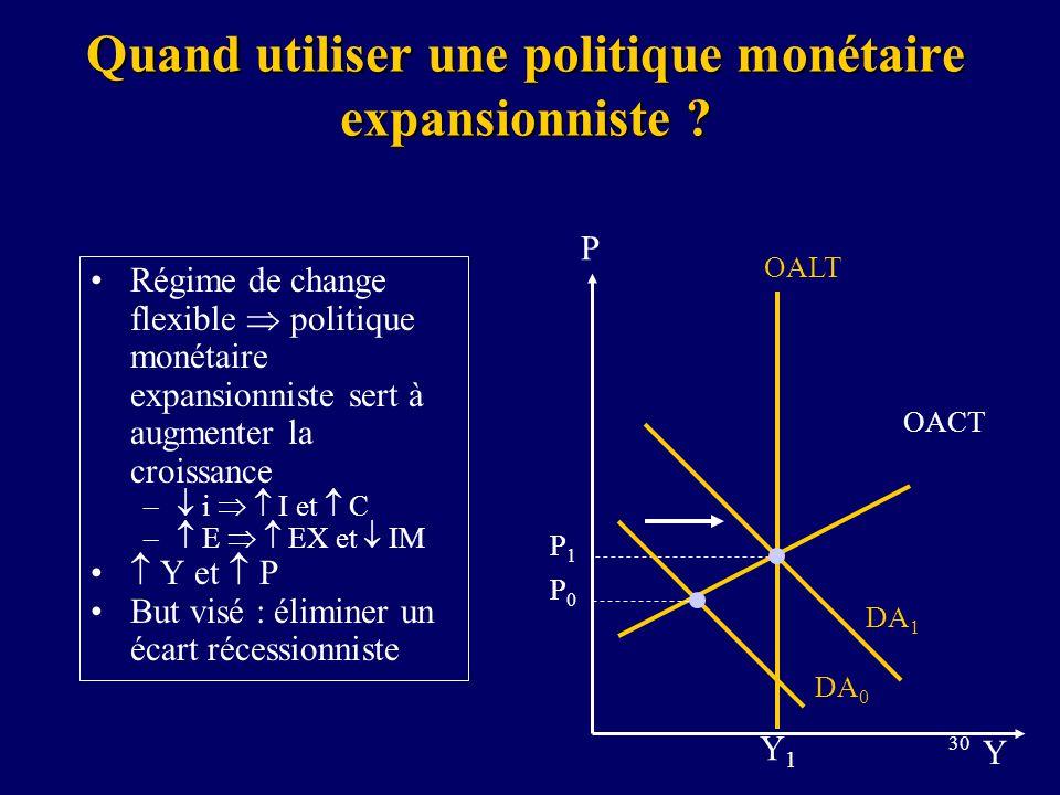 Quand utiliser une politique monétaire expansionniste