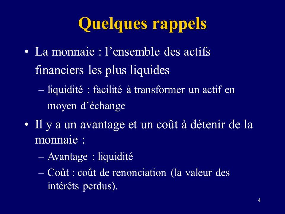 Quelques rappels La monnaie : l'ensemble des actifs financiers les plus liquides. liquidité : facilité à transformer un actif en moyen d'échange.