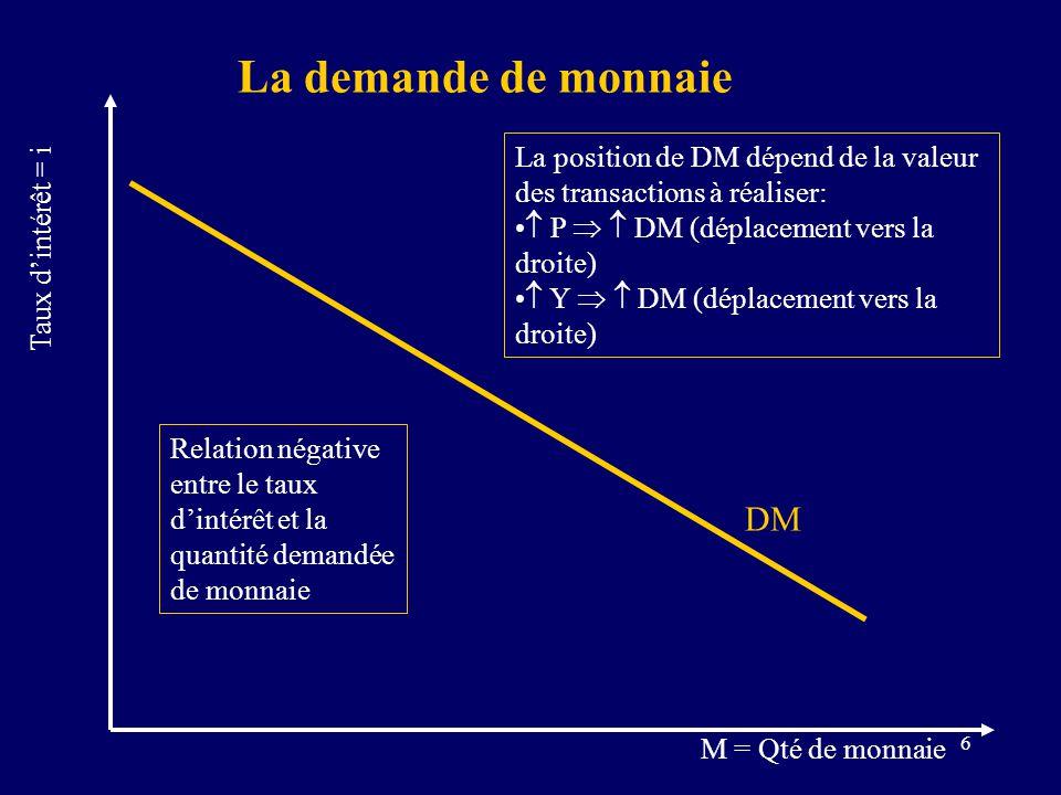 La demande de monnaie DM