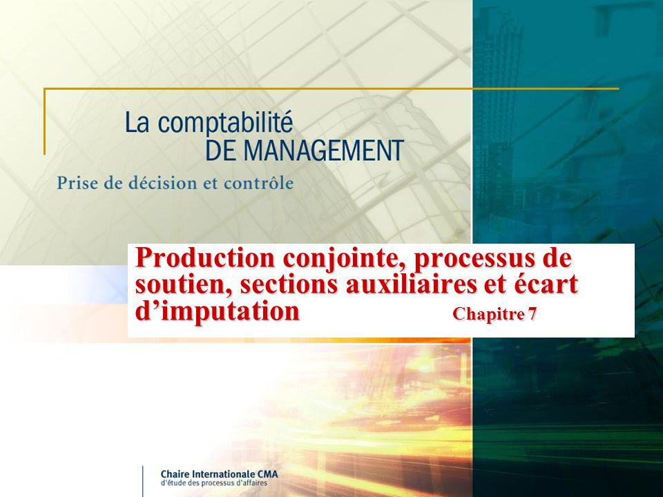 Production conjointe, processus de soutien, sections auxiliaires et écart d'imputation Chapitre 7