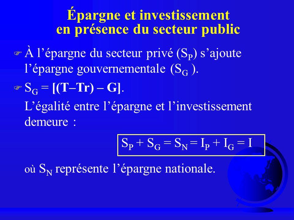 Épargne et investissement en présence du secteur public