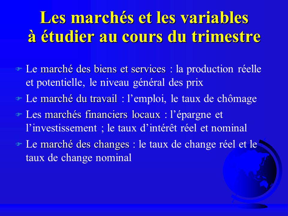 Les marchés et les variables à étudier au cours du trimestre