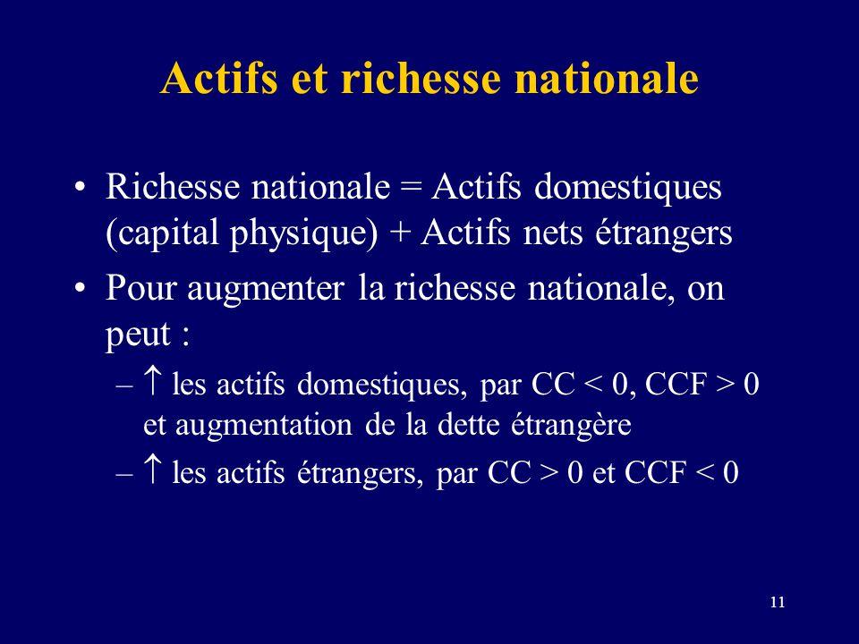 Actifs et richesse nationale