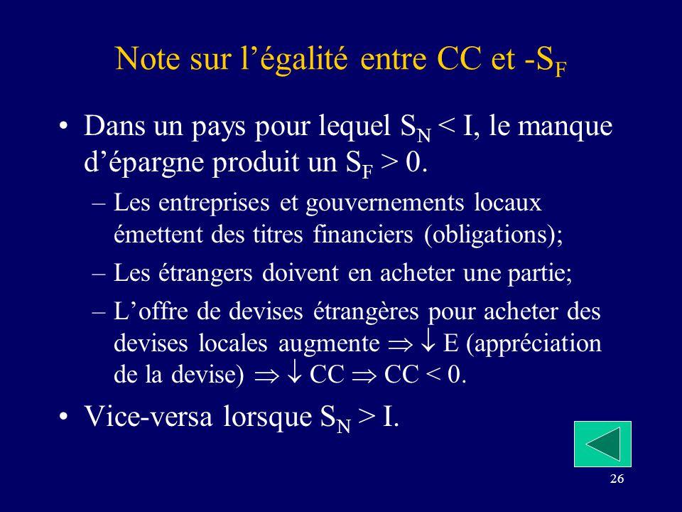 Note sur l'égalité entre CC et -SF