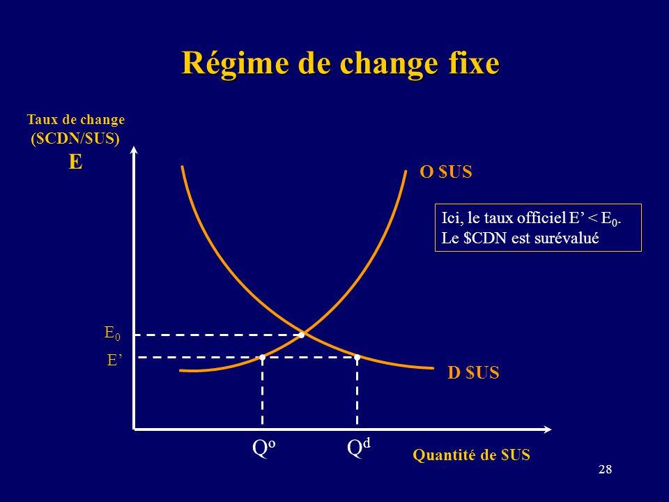 Taux de change ($CDN/$US) E