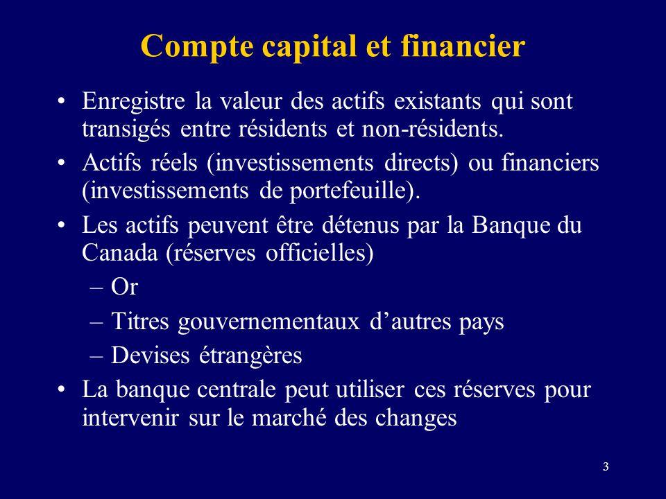 Compte capital et financier
