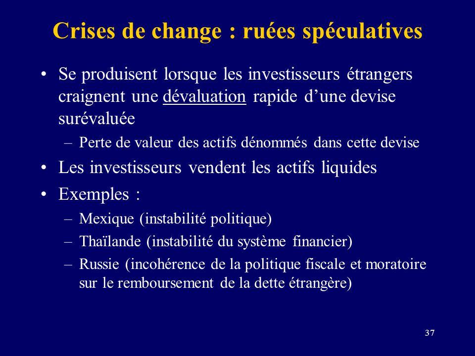 Crises de change : ruées spéculatives