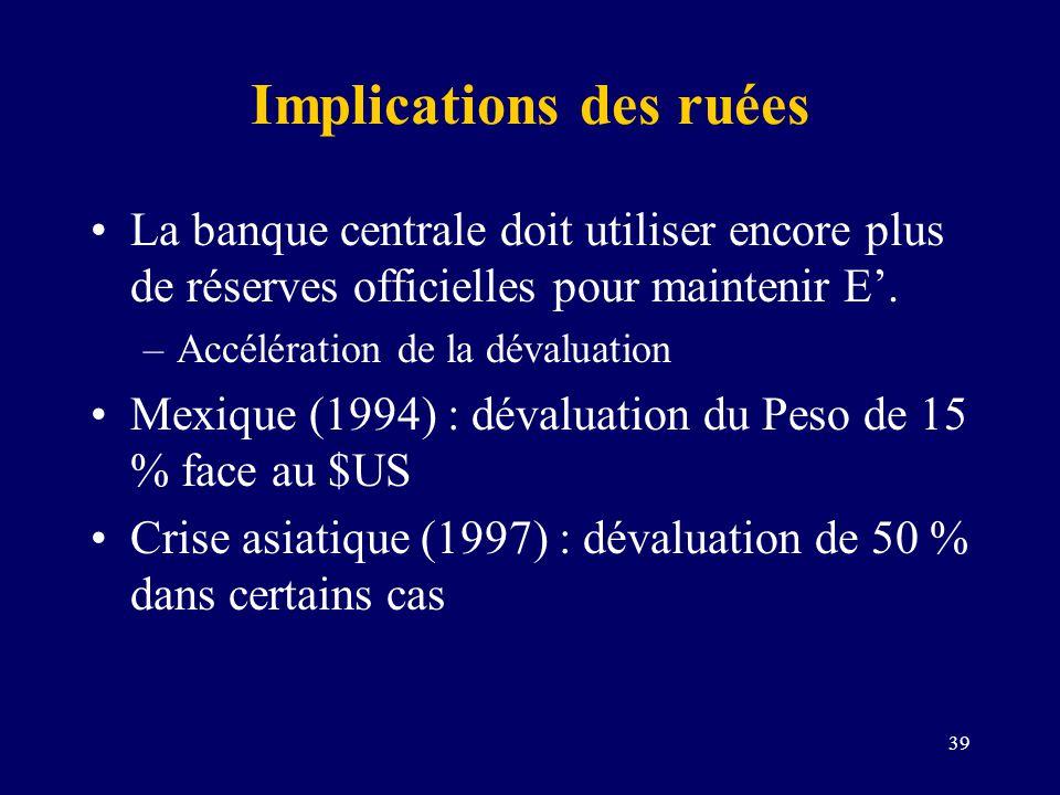 Implications des ruées
