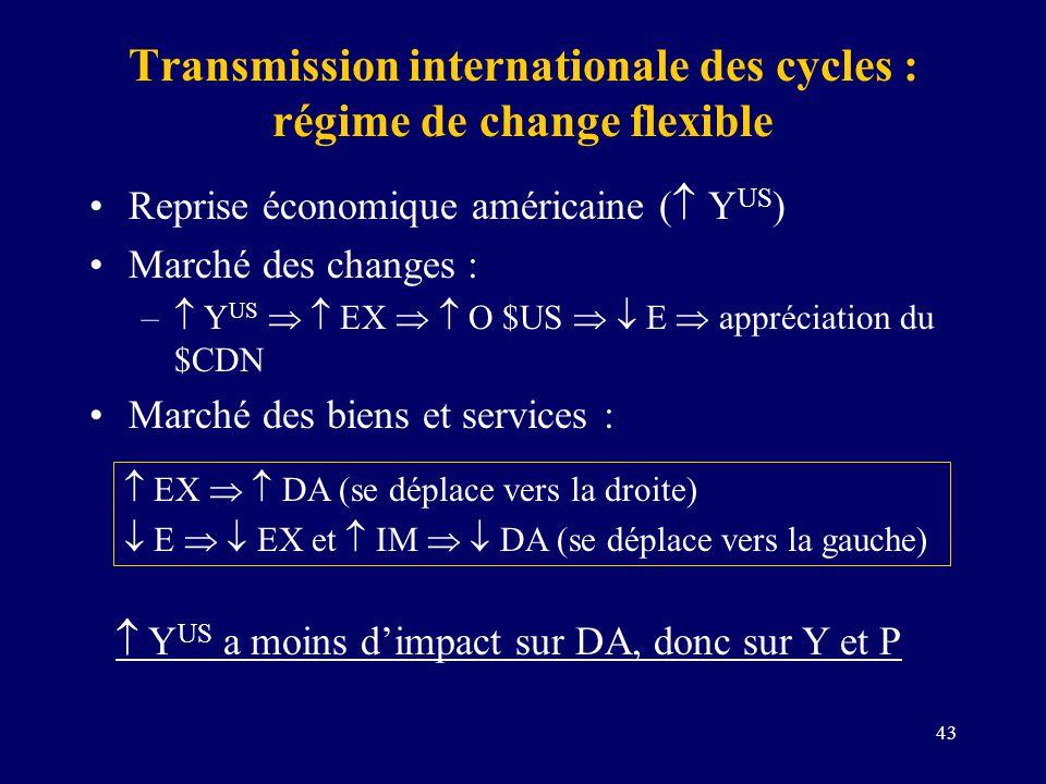 Transmission internationale des cycles : régime de change flexible