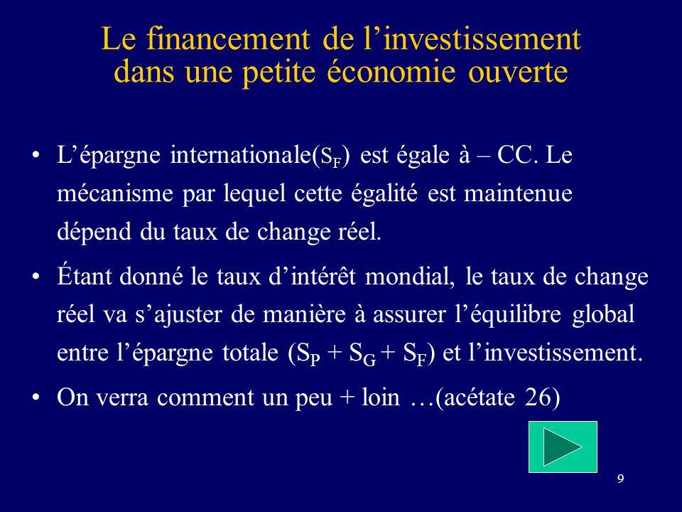 Le financement de l'investissement dans une petite économie ouverte