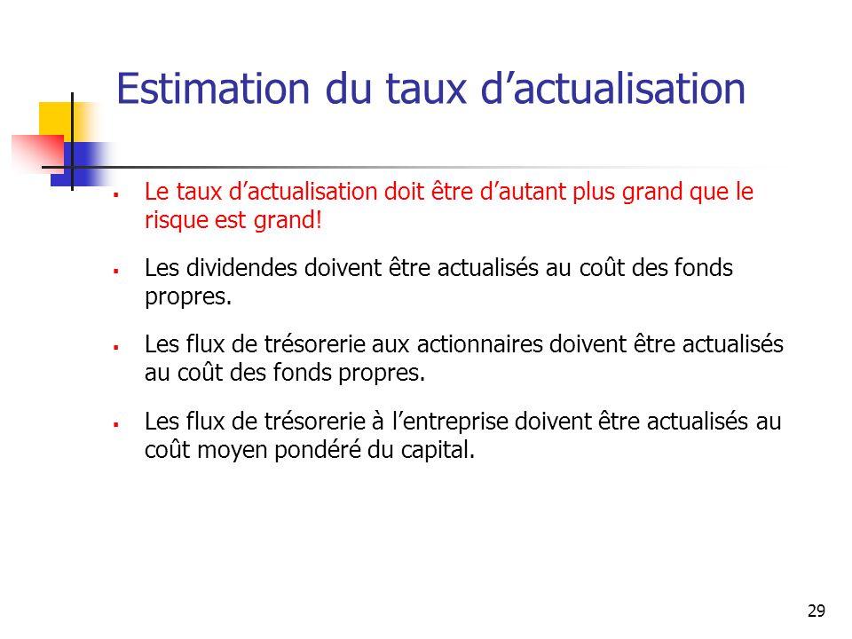 Estimation du taux d'actualisation