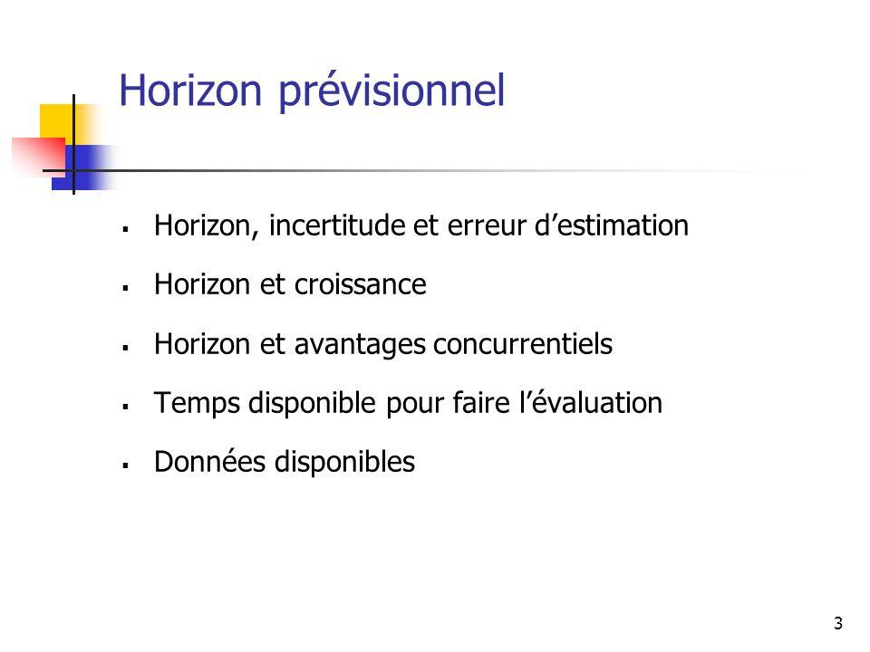 Horizon prévisionnel Horizon, incertitude et erreur d'estimation