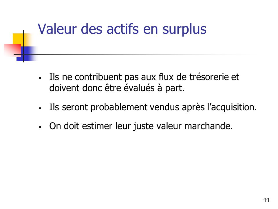 Valeur des actifs en surplus