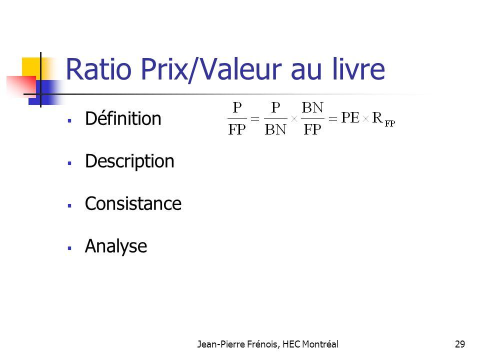 Ratio Prix/Valeur au livre