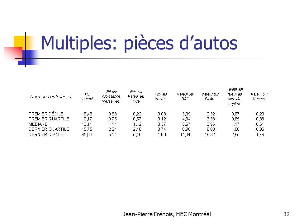 Multiples: pièces d'autos