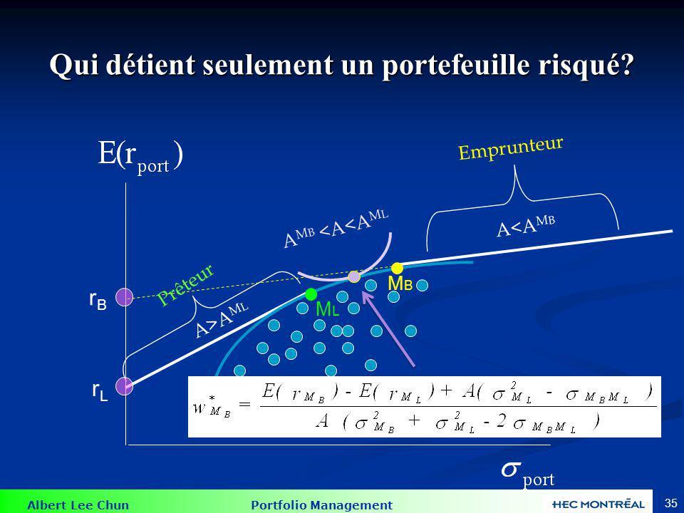 Frontière efficiente rB rL Emprunteur AMB <A<AML A<AMB