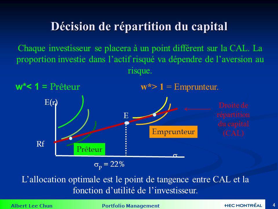 Maximiser l'utilité de l'investisseur