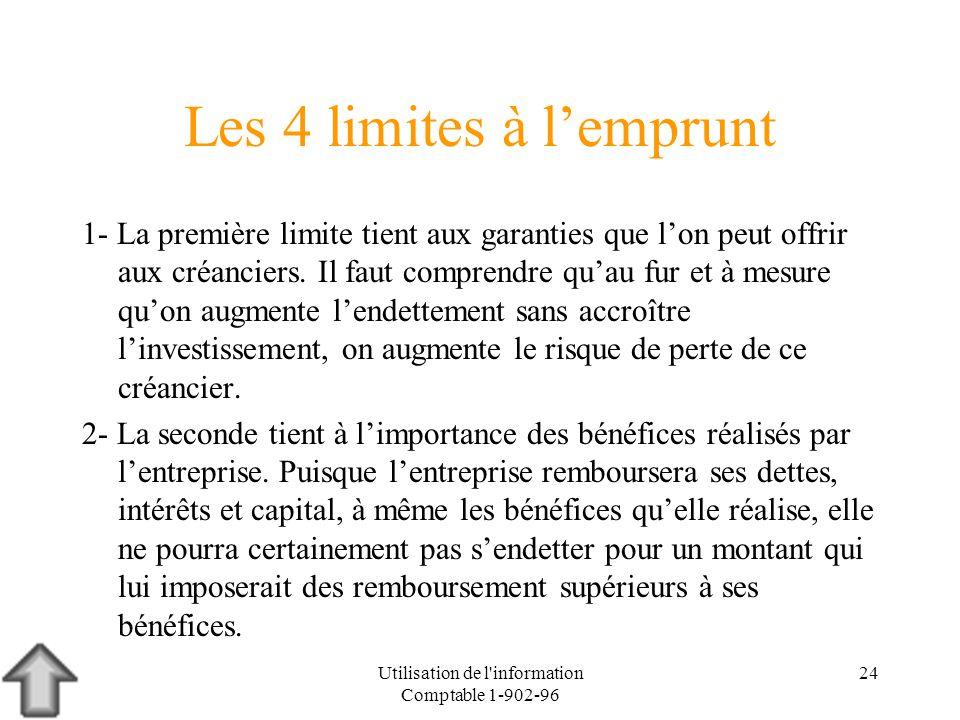 Les 4 limites à l'emprunt