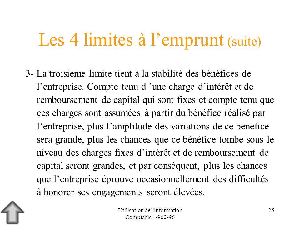 Les 4 limites à l'emprunt (suite)