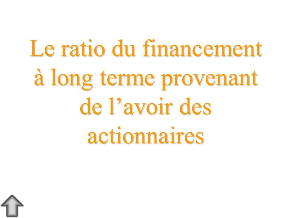 Le ratio du financement à long terme provenant de l'avoir des actionnaires