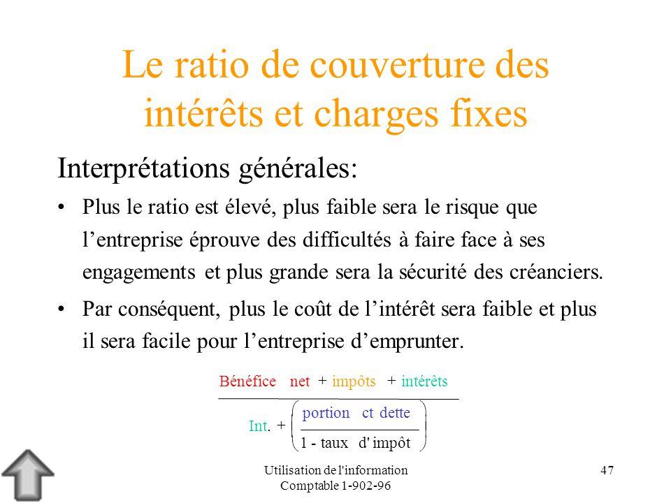 Le ratio de couverture des intérêts et charges fixes