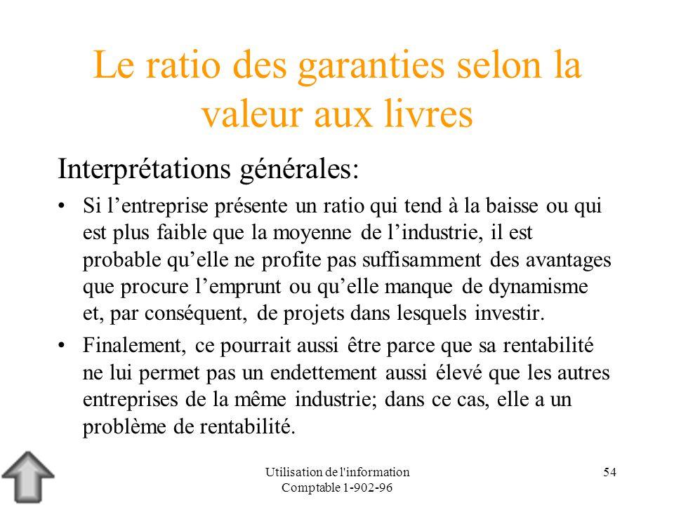 Le ratio des garanties selon la valeur aux livres