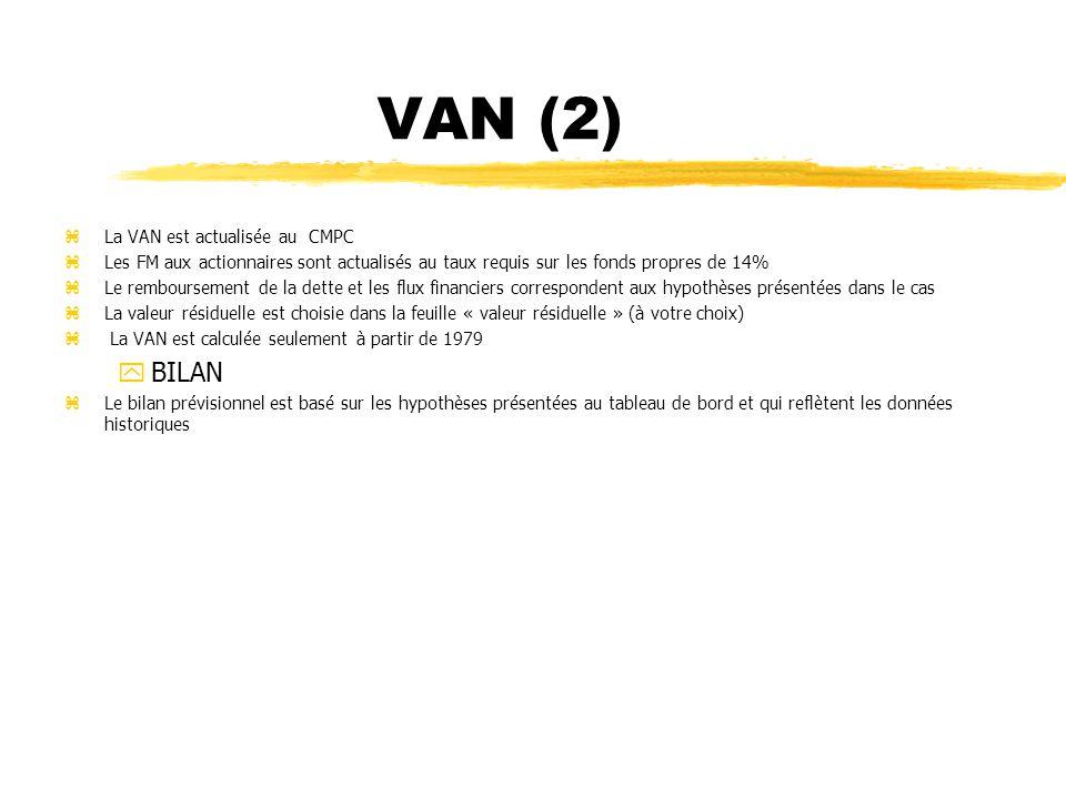 VAN (2) BILAN La VAN est actualisée au CMPC