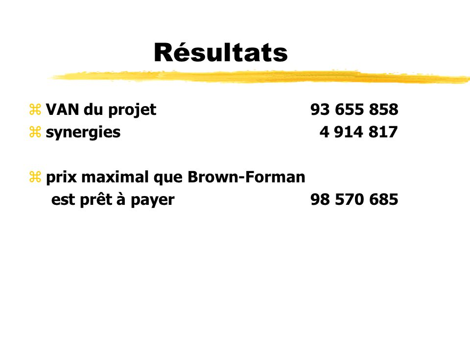 Résultats VAN du projet 93 655 858 synergies 4 914 817