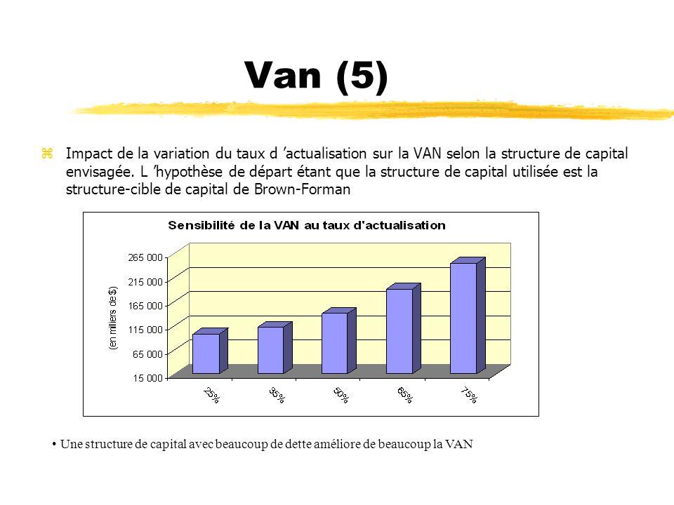 Van (5)